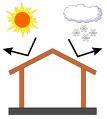 Certificación energética de los edificios, Directiva 2002/91/CE.