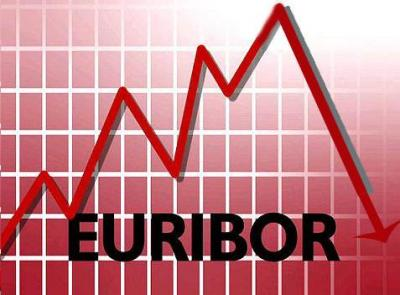 El Euribor, European Interbank Offered Rate.